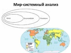 Мир-система1